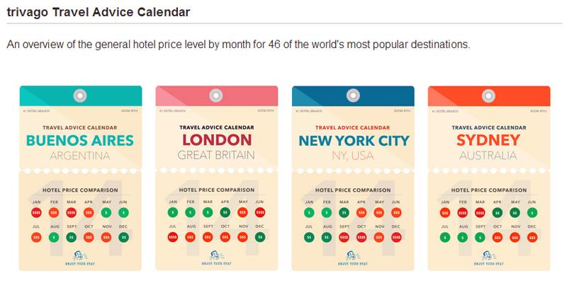 Travel Advice Calendar: ecco quando conviene prenotare un hotel